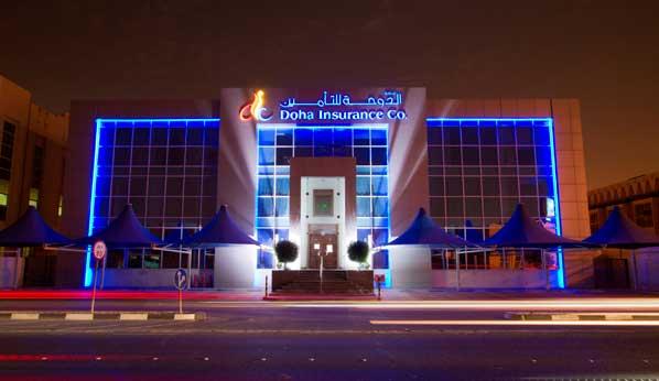 Best car insurance companies in Qatar